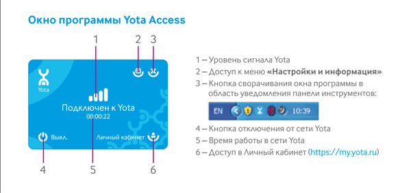 Окно программы Yota Acsess