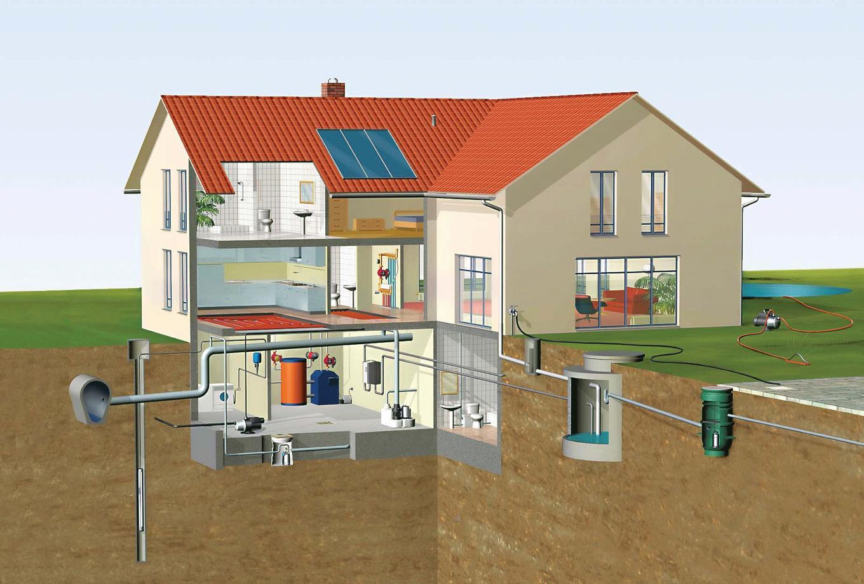 Как обеспечить себя водой из скважины, отоплением и всем, что нужно для автономного проживания в доме