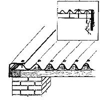 Для оформления чипца крыши