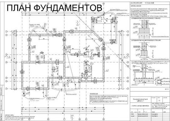 План фундаментов