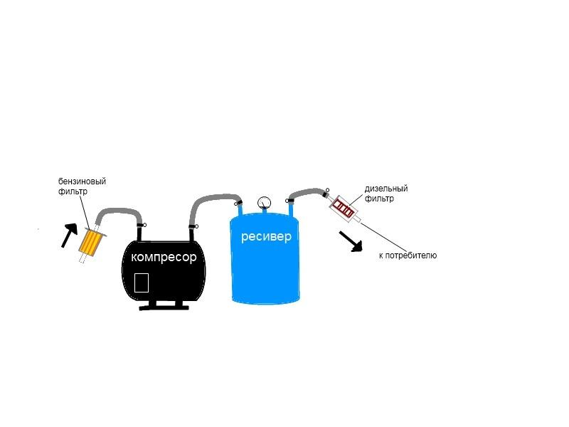принципиальная схема компрессора