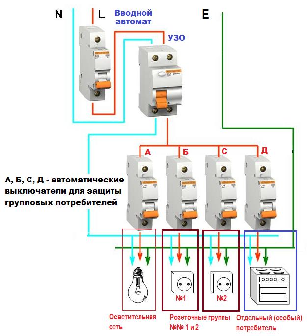 Автоматический выключатель установка своими руками