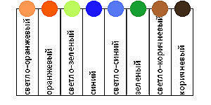Как обжать кабель (провод) | Полезные статьи - Кабель РФ