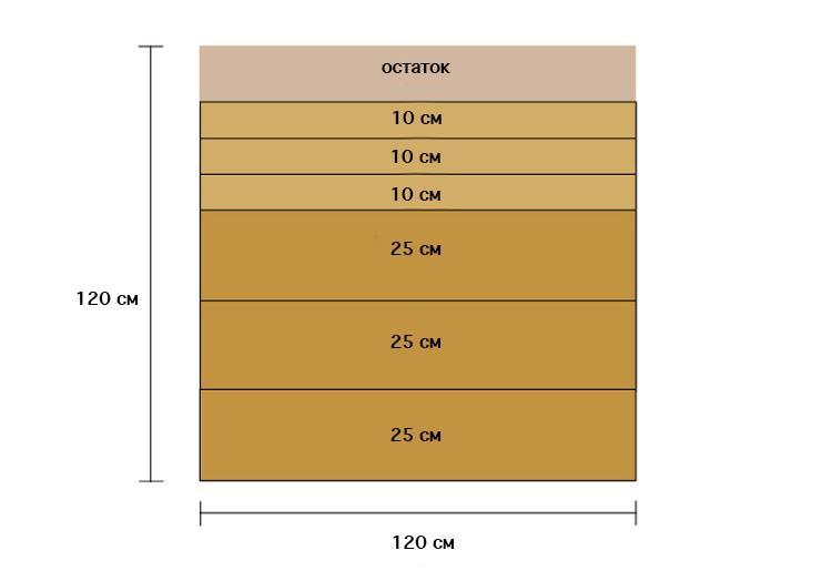 Схема распиловки