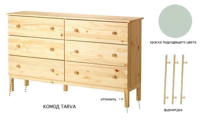 Как декорировать мебель изIKEA