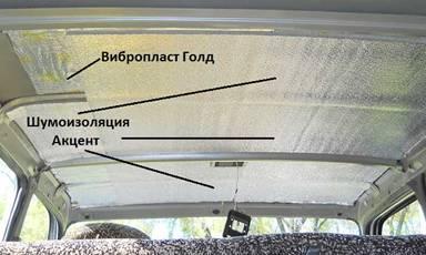 Балкона пароизоляция утепление