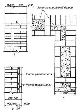 Обработка стен бани