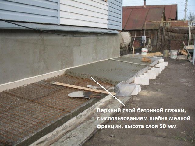 Ремонт бетонной стяжки во дворе