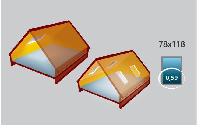 Как выбрать мансардное окно: размеры, количество, аксессуары