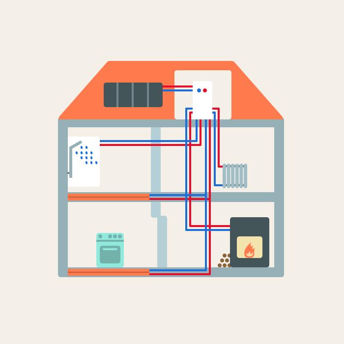 thermostat programmable pour radiateur electrique sans fil. Black Bedroom Furniture Sets. Home Design Ideas