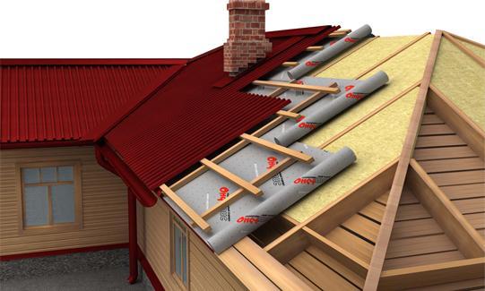 Особенности крыши