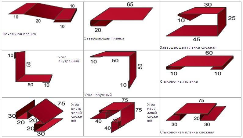 Инструкция помонтажу элементов отделки металлического сайдинга