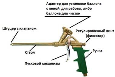 пистолет для монтажной пены фото