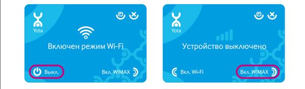 Режим WiMAX