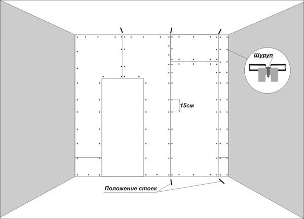 Схема гипсокартона
