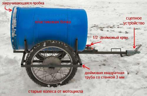тележка для перевозки воды