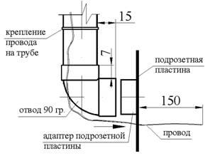 Встроенный пылесос схема