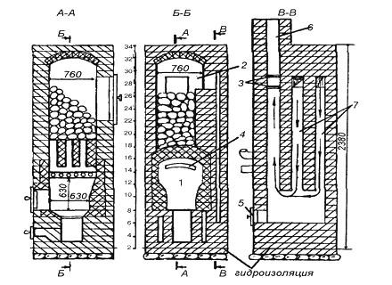 Банная печь-каменка