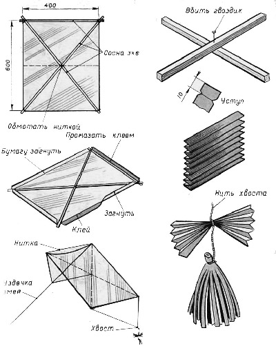 Диагональные планки нужно