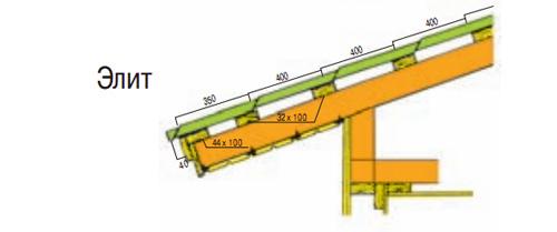 Укладка металлочерепицы каскад